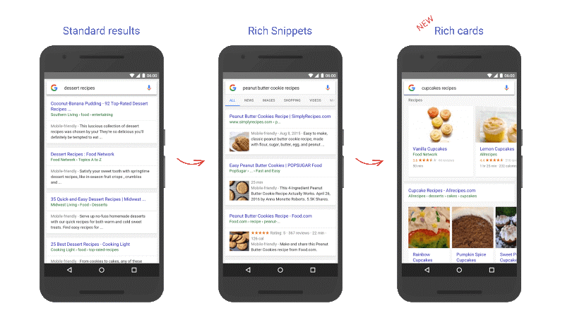 Rich data snippet displayed on Google search results