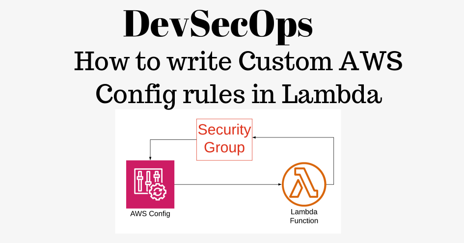 Writing custom AWS Config rules using Lambda | Infinity++